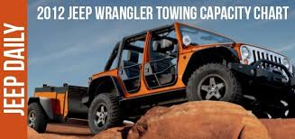 Jeep Towing Chart Jeep Towing Capacity Chart Best Collection Of All Time