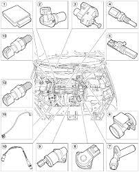 Beautiful ford territory wiring diagram contemporary the best
