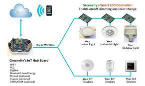 smart outdoor lighting. IoT System Offers Energy Efficient Controllable Smart Lights Outdoor Lighting T