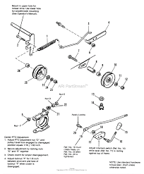 wiring diagram for allis chalmers wd wiring discover your wiring deck parts diagram allis chalmers 912