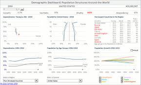 Excel Dashboard Excel Dashboards