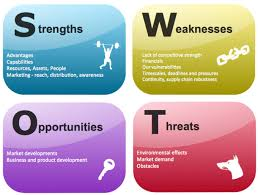 Swot Anaysis Create A Swot Analysis And 1 Strategic Initiative By Williams_kt