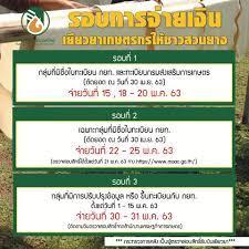 ชาวสวนยางมั่นใจ... - การยางแห่งประเทศไทยRAOT