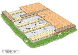 save this cutaway shows how to build a deck over a concrete patio