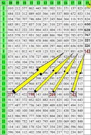 Thai Lottery 3up Final Tips 01 10 2019 King Group