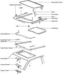 2003 camry sunroof wiring diagram data wiring diagrams \u2022 2000 toyota camry fuse box diagram repair guides exterior power sunroof autozone com rh autozone com 2000 toyota camry fuse box diagram