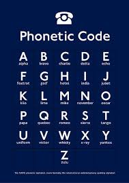 The international phonetic alphabet (ipa) words fairly well. Best Examples Of Nato Phonetic Code Posters No 2 Phonetic Alphabet Nato Phonetic Alphabet Writing Prompts