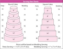 Cake Serving Size Chart 44 Advanced Wedding Cake Sizes Ko A87404 Photos Of Net