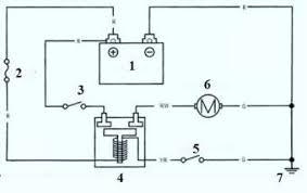 Soal pkn kelas 12 dan kunci jawaban. Pengembangan Alat Peraga Sistem Starter Pada Kompetensi Dasar Diagnosis Gangguan Sistem Starter Sepeda Motor Pdf Free Download