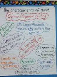 characteristics of a good opinion piece th grade characteristics of a good opinion piece