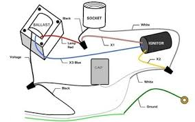 philips t5 ballast wiring diagram images ballast wiring diagram ballast wiring on philips advance metal halide diagram