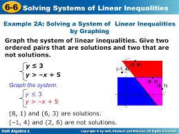 holt algebra 1 6 6 solving systems of linear inequalities example 2a solving a