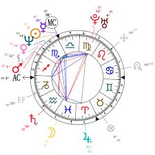 Astrology And Natal Chart Of Eros Ramazzotti Born On 1963 10 28