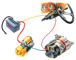 car alternator wiring diagram thoughtexpansion net 4 Wire Alternator Wiring Diagram car alternator wiring diagram