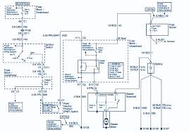 caprice fuse box wiring diagrams