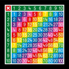 Multiplication Tables | Playground Markings | Thermmark Installs