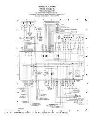 vw golf wiring diagram wiring diagram and fuse box Can Bus Wiring Diagram anschlussplan fuer original vw tv tuner 7l6919148a am rns510 t3237891 furthermore golf 92 wiring diagrams eng can bus to ethernet wiring diagram
