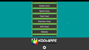 Kod1apps Apk Download For Android Or Amazon Fire