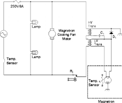 schematic diagram of the magnetron operation circuit in a microwave Oven Control Schematic Oven Control Schematic #65 oven control circuit