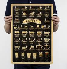 All Kinds Of Coffee Vintage Map Poster Bars Kitchen Drawings Posters  Decoration Vintage Posters 51X35 HD106