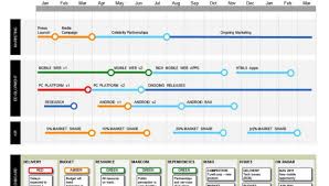 road map powerpoint template free powerpoint roadmap template free roadmap template ppt free free