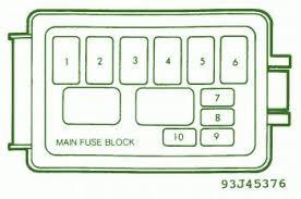 fuse panelcar wiring diagram page 179 1998 mazda mx 5 miata main fuse box diagram