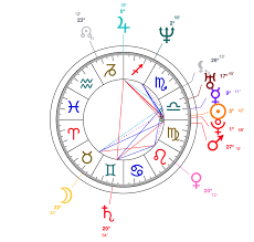The Astrological Charts Of The Top Six Men Running For