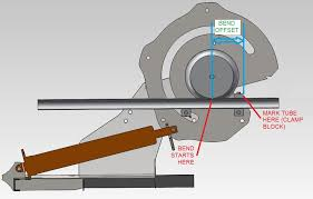 if you want to make a bend on a 4 5 radius and you want that bend to be 10 inches from the end of a piece of