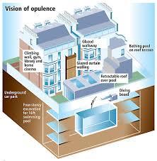 basement pool house. Enlarge Plans. \ Basement Pool House !