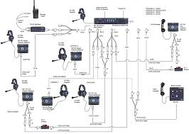 4 pin xlr wiring solidfonts wiring diagram xlr to 1 4 maker