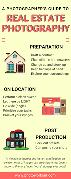One Light Real Estate Photography Real Estate Photography Checklist Download Powerful Pdf