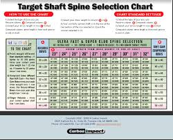 Carbon Express Target Arrow Spine Chart Www