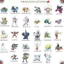 All the pockemon mega—evolution | Cool artwork, Pokemon, Mega ...