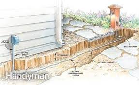 how to install outdoor lighting and outlet the family handyman figure a 1 underground wiring details