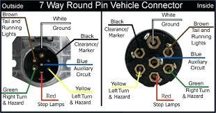 7 pin wiring diagram truck medium size of wiring diagram wiring 7 pin wiring diagram truck trailer wiring diagram 7 way round pin plug best of wire 7 pin wiring