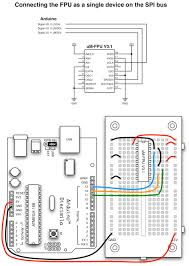 brad s duino blog basic example using a floating point co using spi the arduino and co processor communicate over 3 wires the complete wiring diagram