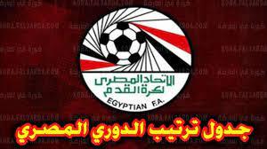ترتيب الدوري المصري الدرجة الثانية | Gruesome Online Diary Bildergalerie