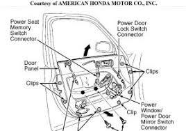 car door parts names diagram images gallery