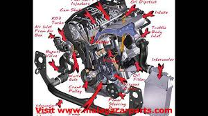 car water pump location. peugeot 407 car parts - 952 53 28 62 for clutch, water pump torrox, nerja, almunecar location