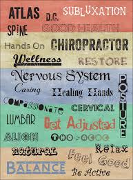 Chiropractic Wall Charts Chiropractic Words Poster 18 X 24