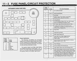 2003 ford ranger wiring diagram pleasant solved got a 2003 f150 4×4 2003 ford ranger wiring diagram luxury 1994 ford ranger fuse box diagram of 2003 ford ranger