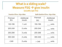 Humalog Sliding Scale Chart Pdf Insulin Sliding Scale Chart Novolog Www Bedowntowndaytona Com