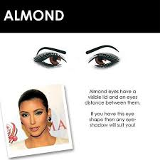 almond eye contour