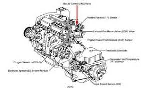 similiar 2001 saturn sl1 engine diagram keywords saturn radio wiring diagram on 2001 saturn sl2 starter wiring diagram