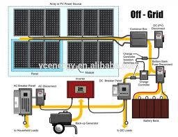 Home Solar Power System Design Home Solar System Design Home Solar - Home solar power system design