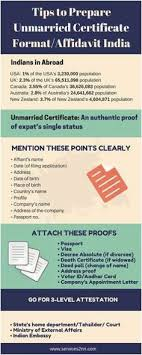 29 Best Nso Marriage Certificate Gallery Best Certificate Examples