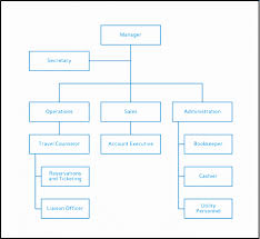 Free Org Chart Template Word 40 Excel Org Chart Template Markmeckler Template Design