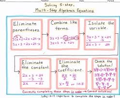 flow map solving 5 step multi step algebraic equations