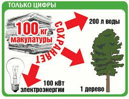 Картинки по запросу мы спаси дерево