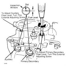1985 honda accord will not idle engine mechanical problem 1985 do u have enogh fuel in the carb check float level